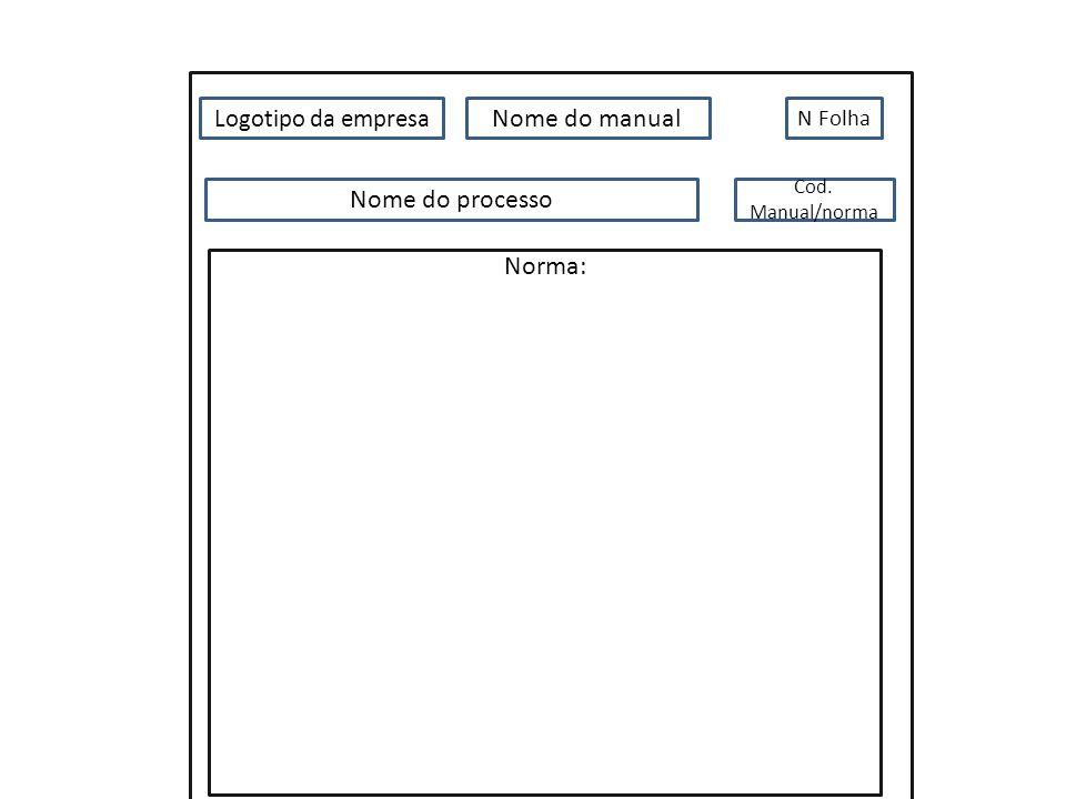Nome do manual Nome do processo Norma: Logotipo da empresa N Folha