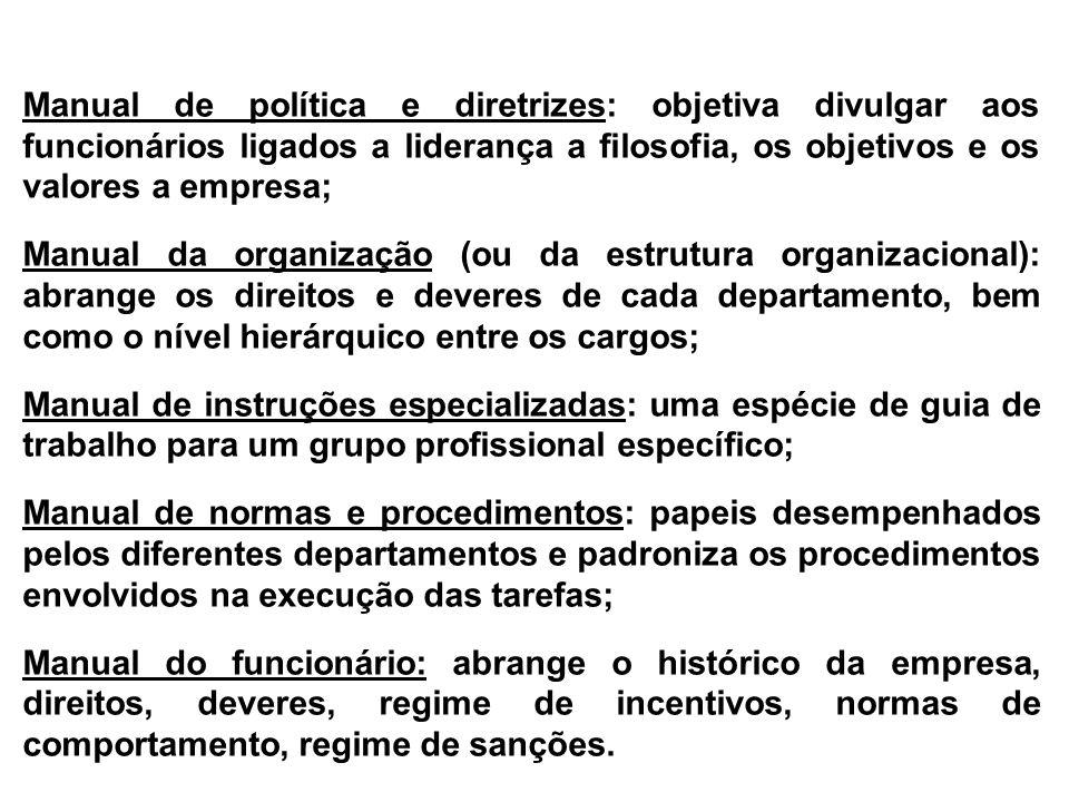Manual de política e diretrizes: objetiva divulgar aos funcionários ligados a liderança a filosofia, os objetivos e os valores a empresa;