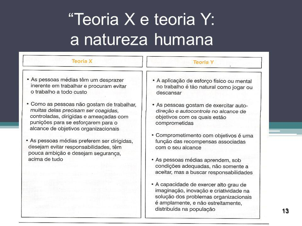 Teoria X e teoria Y: a natureza humana 13