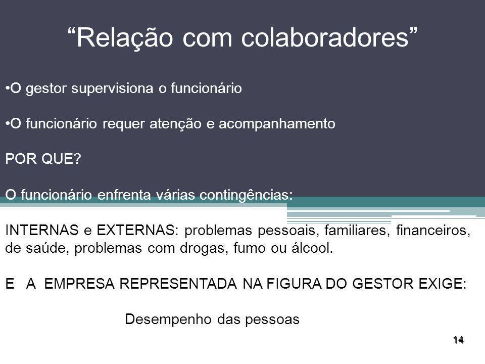 Relação com colaboradores