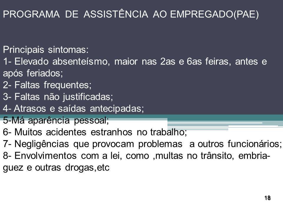 PROGRAMA DE ASSISTÊNCIA AO EMPREGADO(PAE)