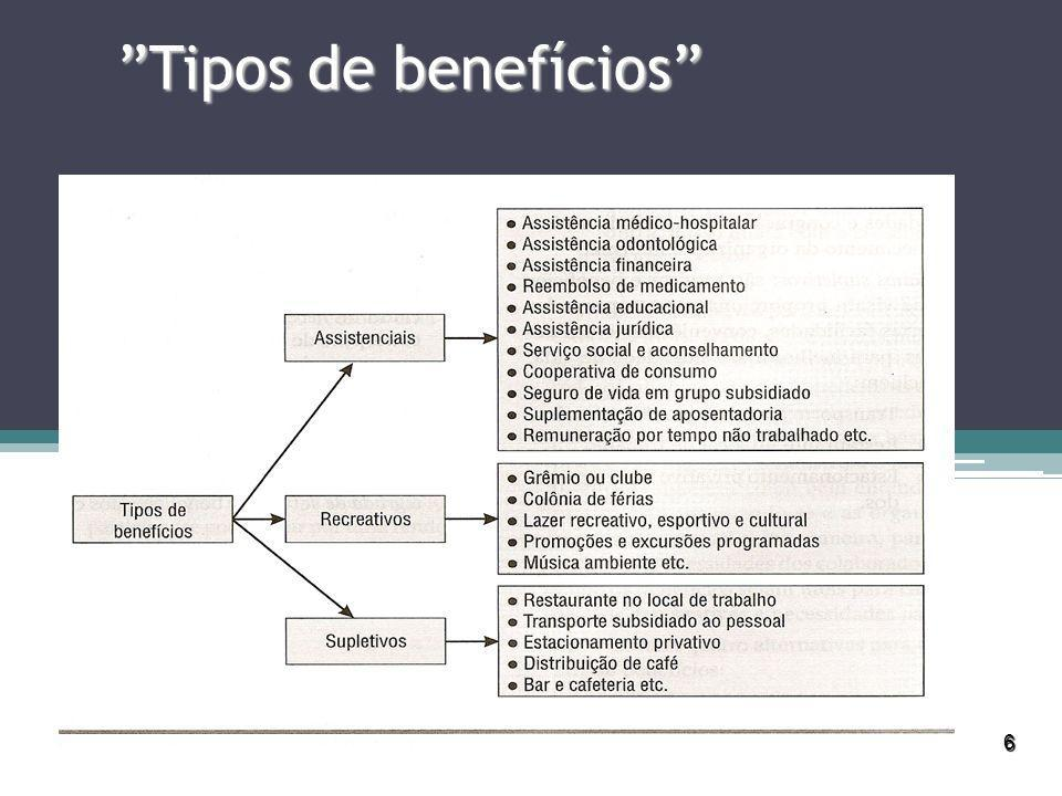 Tipos de benefícios 6