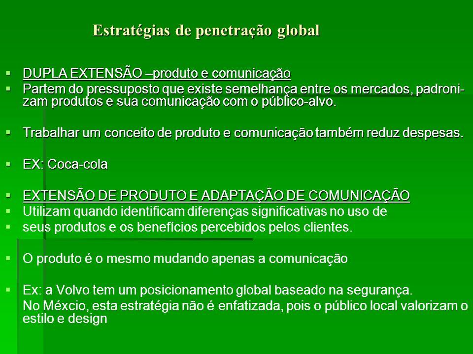 Estratégias de penetração global