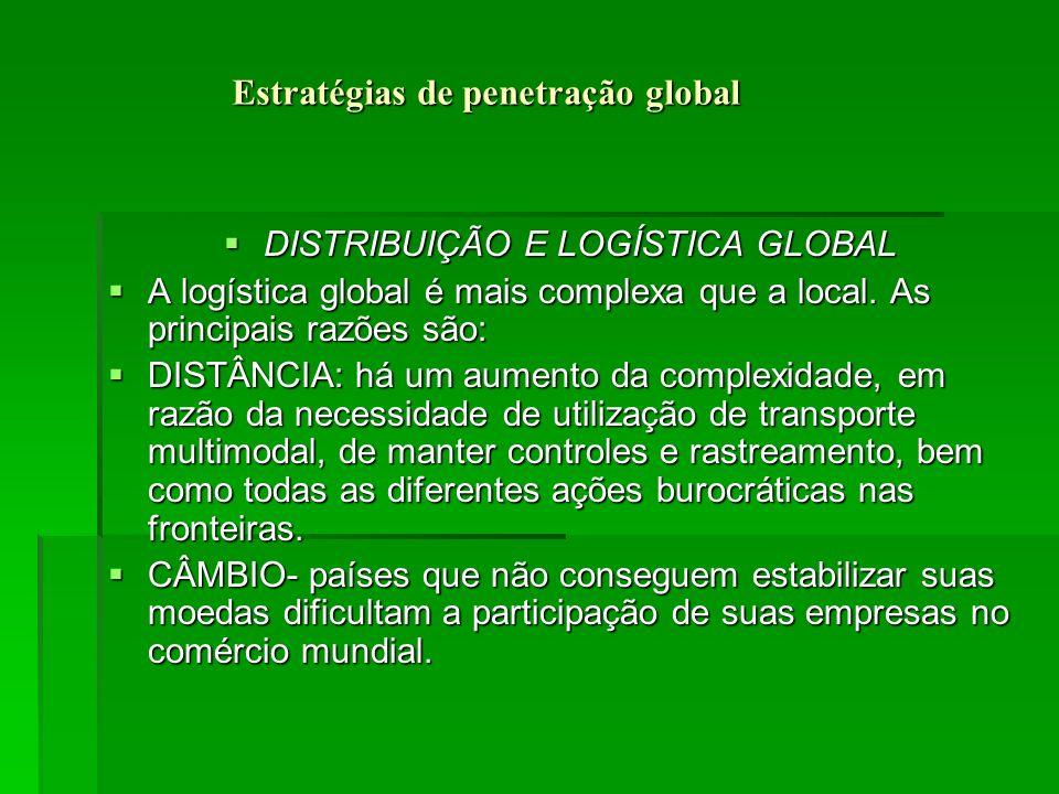 DISTRIBUIÇÃO E LOGÍSTICA GLOBAL