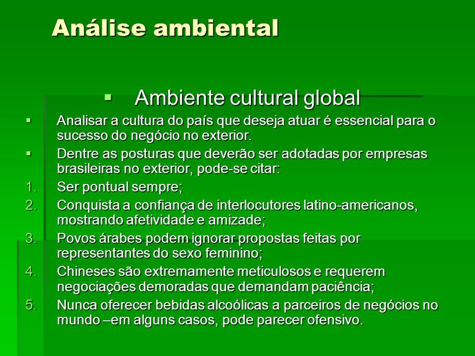 Ambiente cultural global