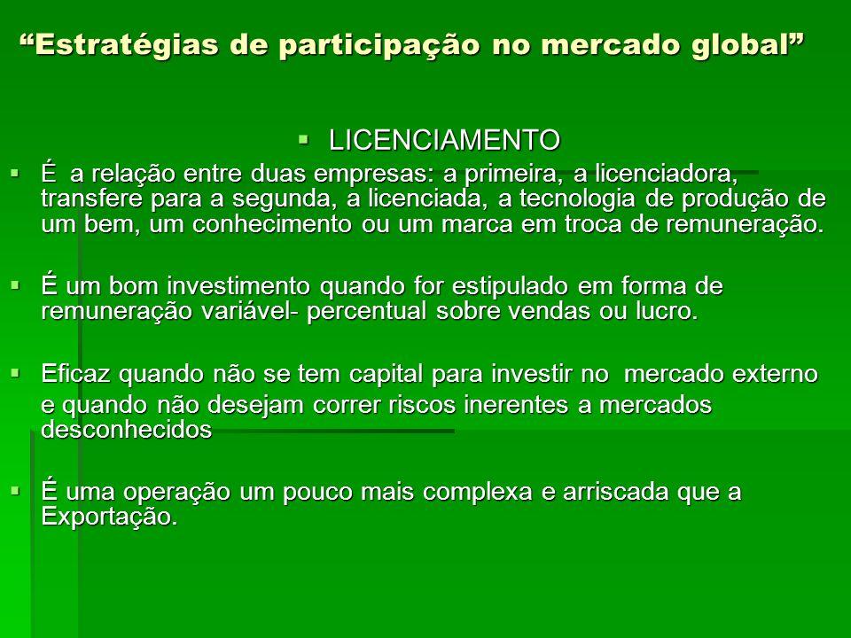 Estratégias de participação no mercado global