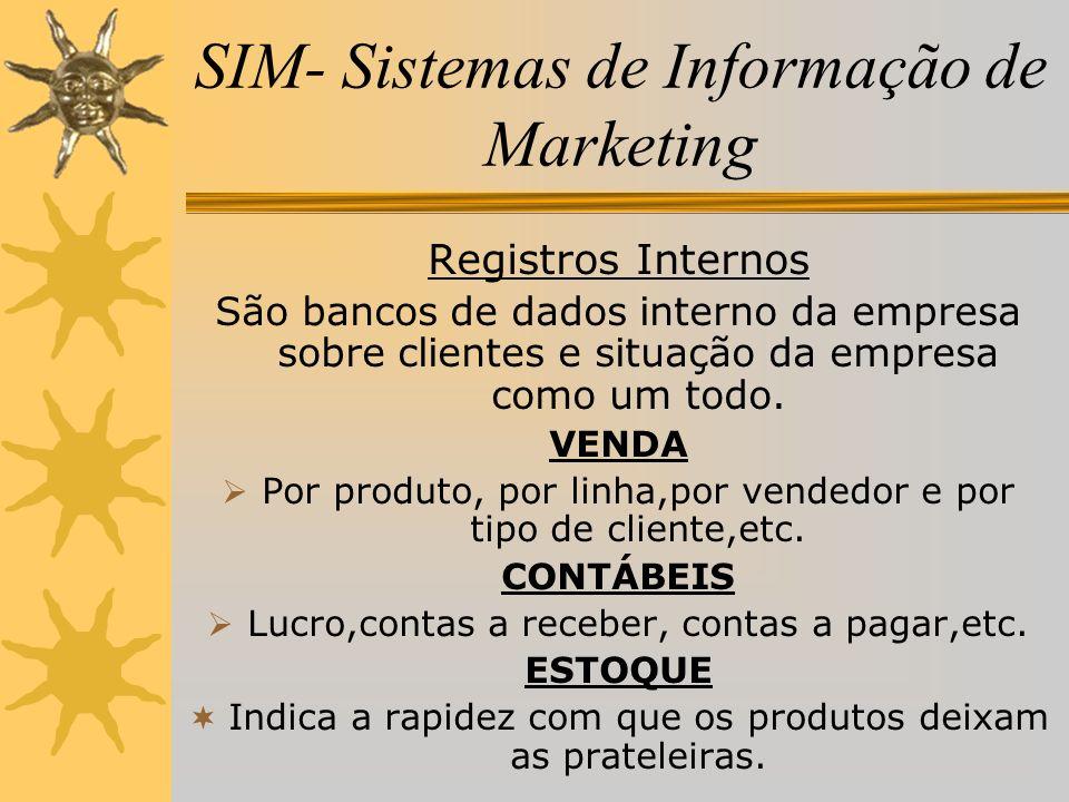 SIM- Sistemas de Informação de Marketing