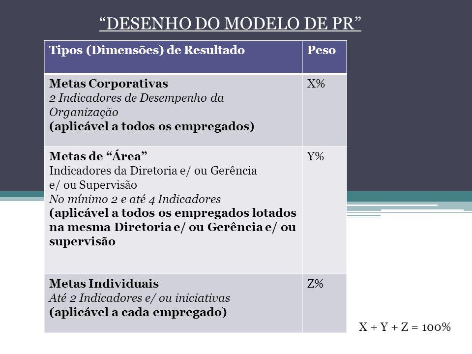 DESENHO DO MODELO DE PR