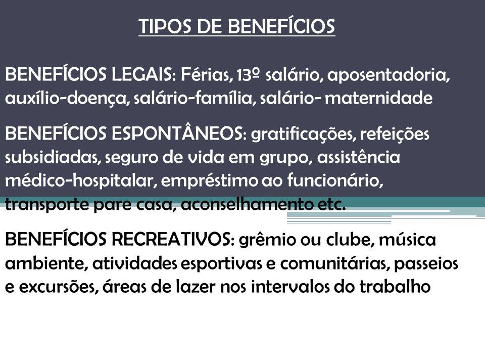 TIPOS DE BENEFÍCIOS BENEFÍCIOS LEGAIS: Férias, 13º salário, aposentadoria, auxílio-doença, salário-família, salário- maternidade.