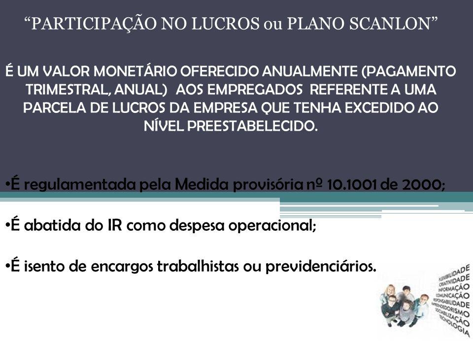 PARTICIPAÇÃO NO LUCROS ou PLANO SCANLON