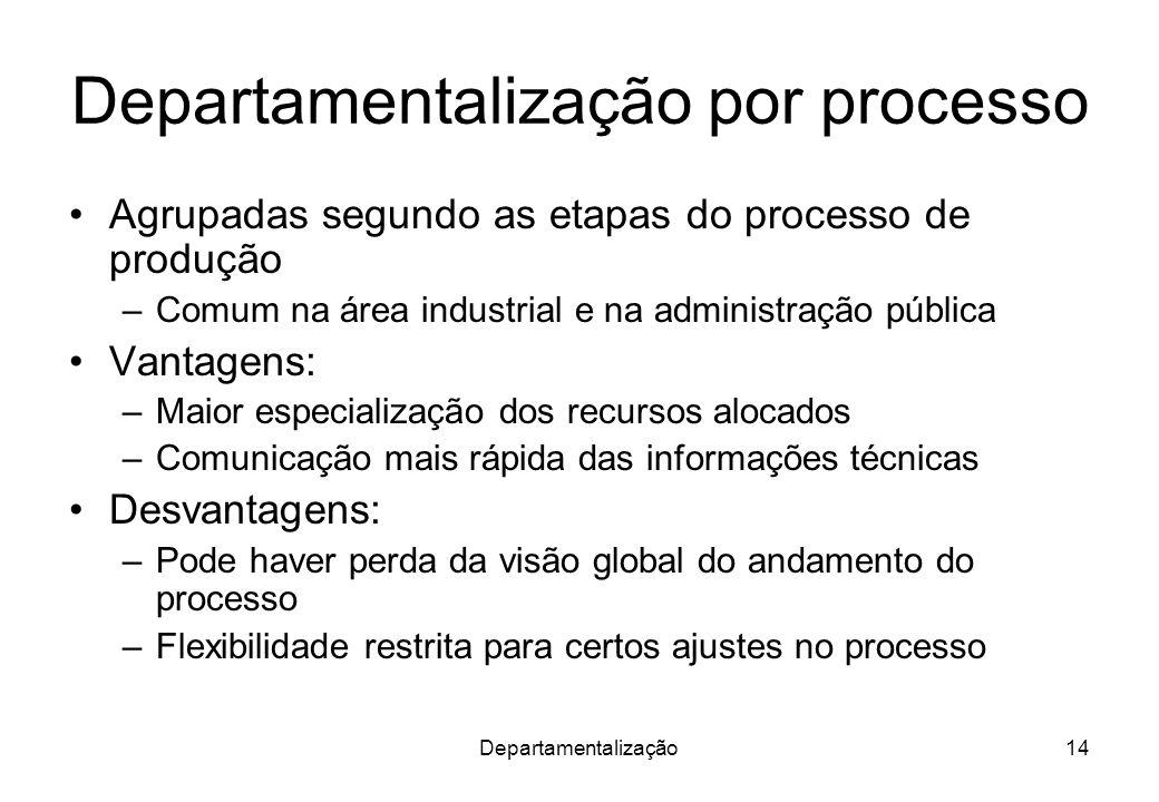 Departamentalização por processo
