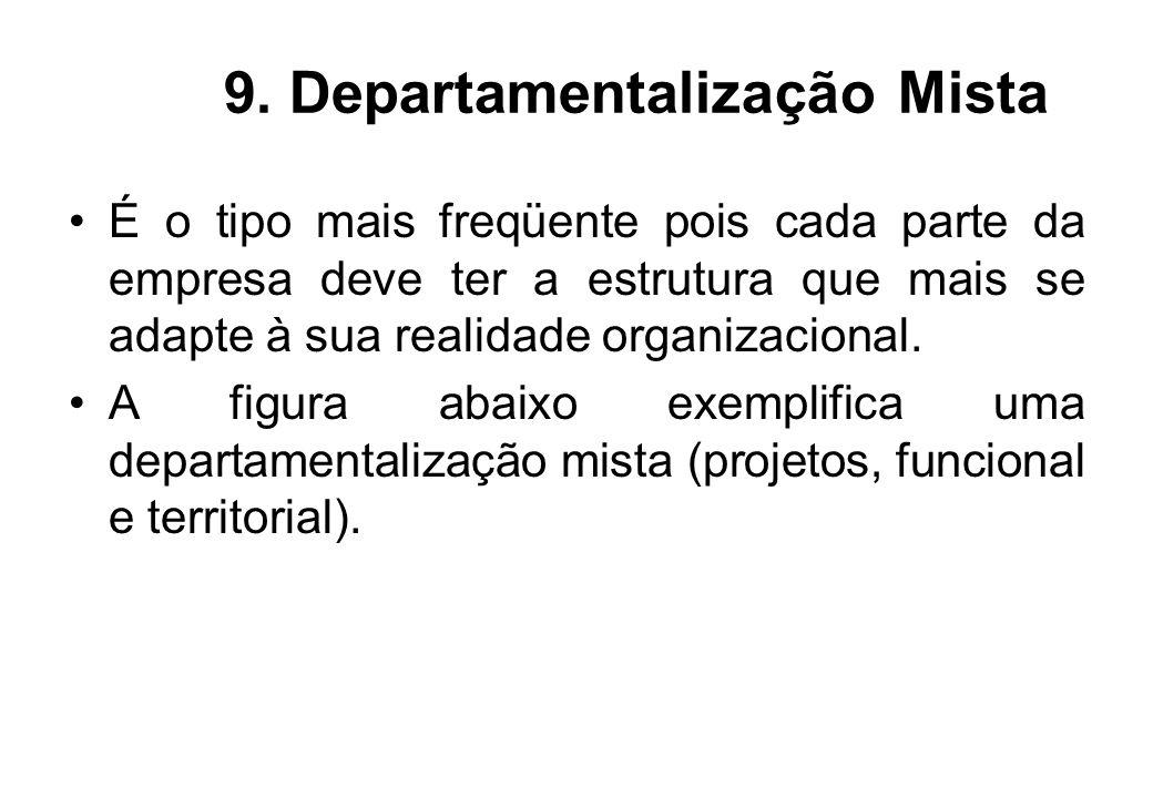 9. Departamentalização Mista