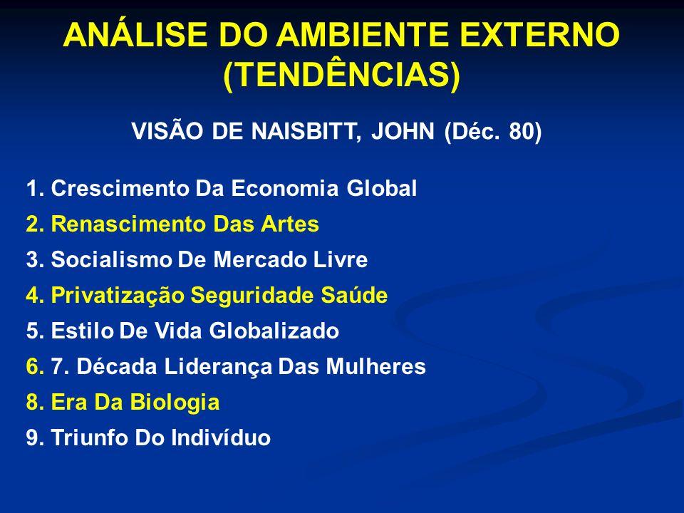 ANÁLISE DO AMBIENTE EXTERNO (TENDÊNCIAS)