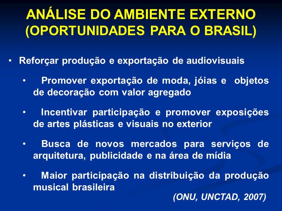 ANÁLISE DO AMBIENTE EXTERNO (OPORTUNIDADES PARA O BRASIL)