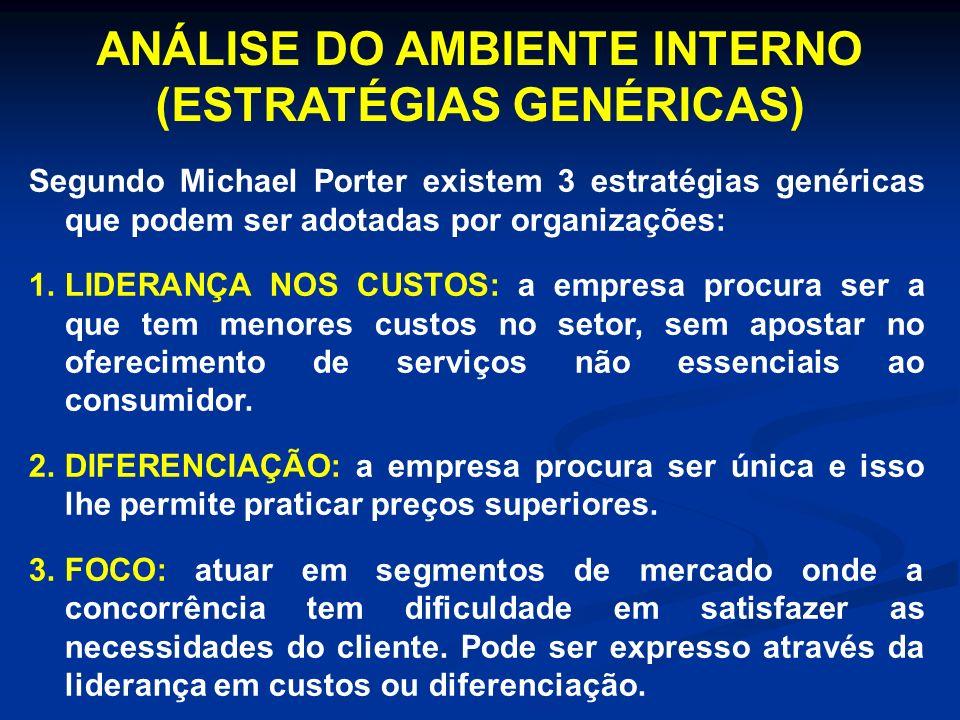 ANÁLISE DO AMBIENTE INTERNO (ESTRATÉGIAS GENÉRICAS)