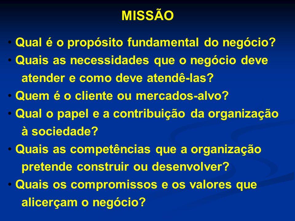 MISSÃO Qual é o propósito fundamental do negócio