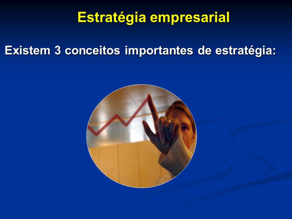 Estratégia empresarial Existem 3 conceitos importantes de estratégia: