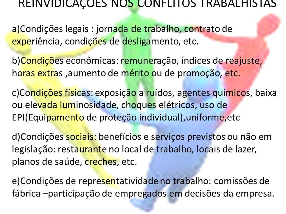 REINVIDICAÇÕES NOS CONFLITOS TRABALHISTAS