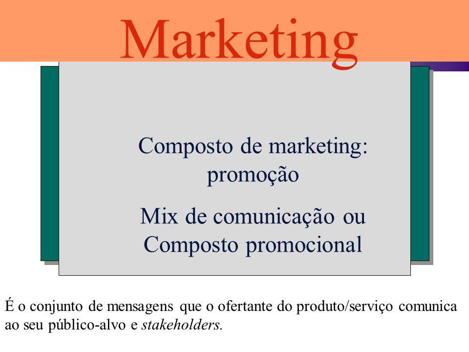 Marketing Composto de marketing: promoção