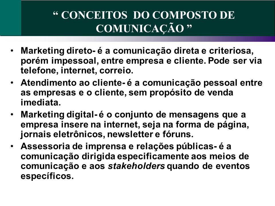 CONCEITOS DO COMPOSTO DE COMUNICAÇÃO