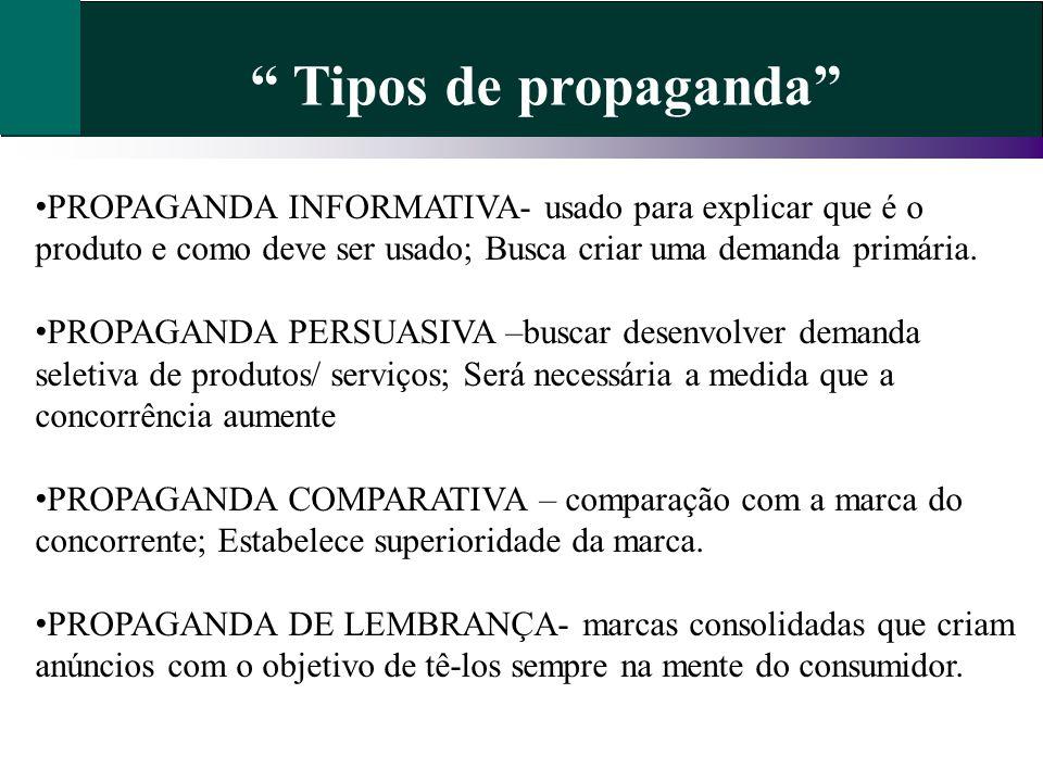 Tipos de propaganda PROPAGANDA INFORMATIVA- usado para explicar que é o produto e como deve ser usado; Busca criar uma demanda primária.