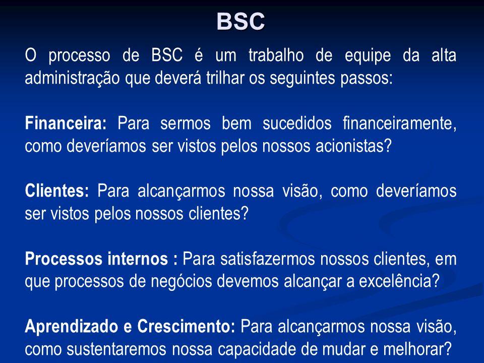 BSC O processo de BSC é um trabalho de equipe da alta administração que deverá trilhar os seguintes passos: