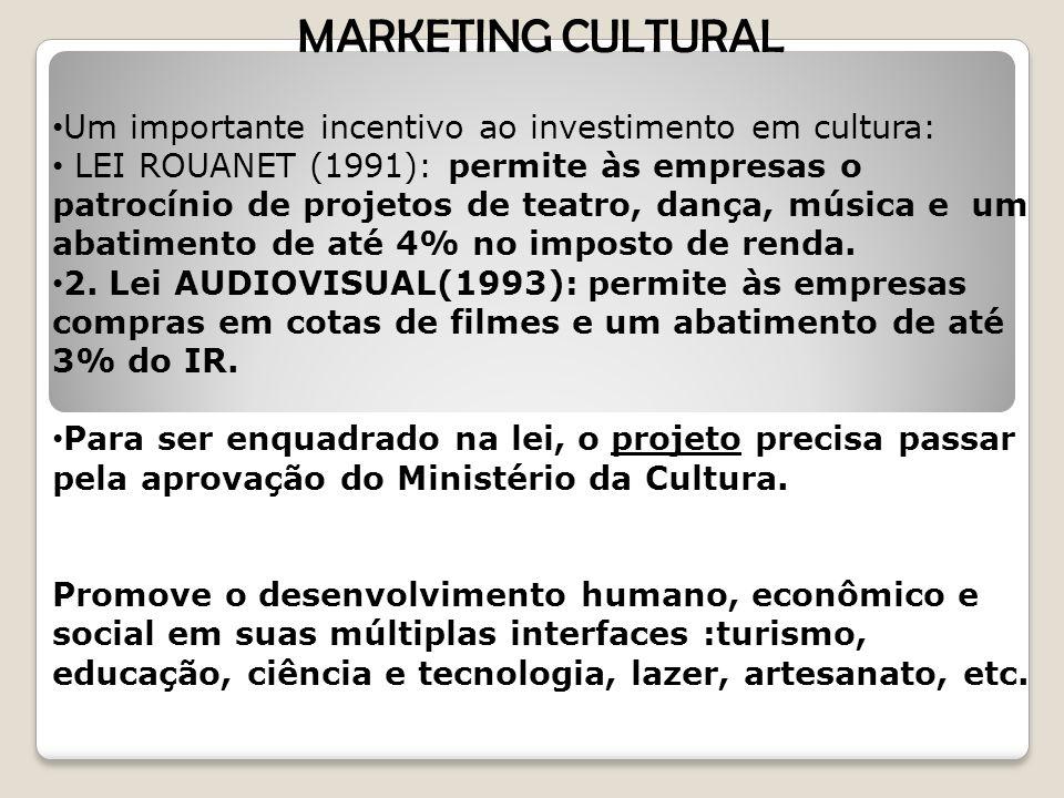 Um importante incentivo ao investimento em cultura: