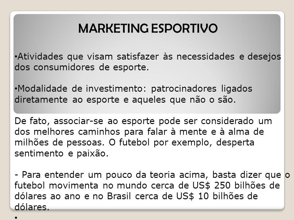 MARKETING ESPORTIVO Atividades que visam satisfazer às necessidades e desejos dos consumidores de esporte.