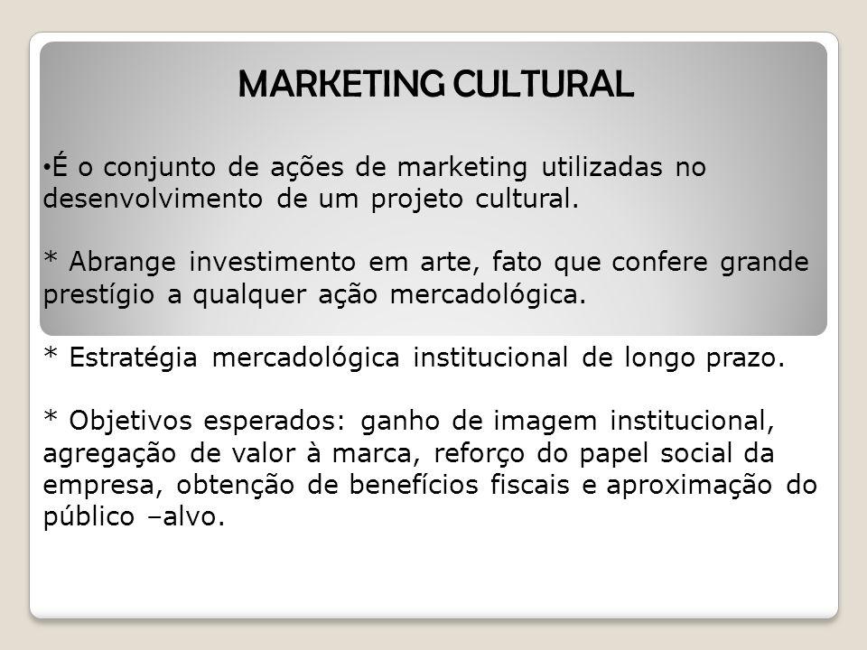 * Estratégia mercadológica institucional de longo prazo.