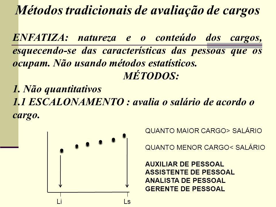 Métodos tradicionais de avaliação de cargos