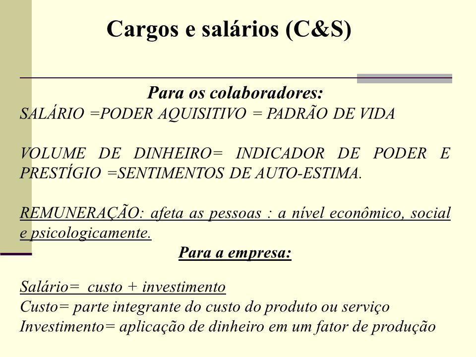 Cargos e salários (C&S) Para os colaboradores: