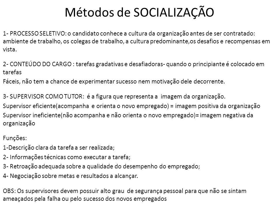 Métodos de SOCIALIZAÇÃO