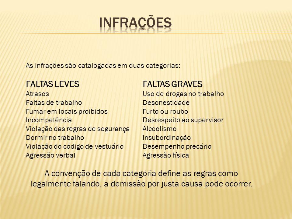 INFRAÇÕES FALTAS LEVES FALTAS GRAVES