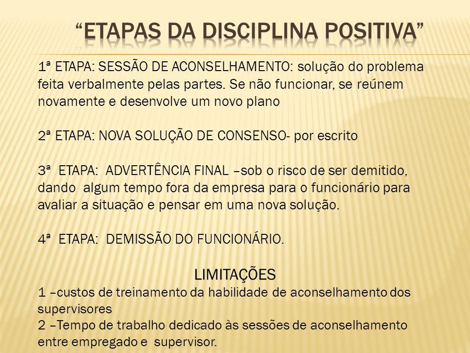 etapas da DISCIPLINA POSITIVA