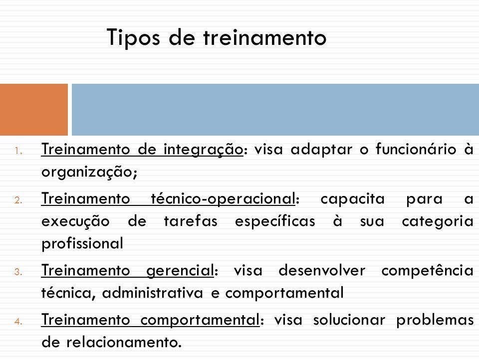 Tipos de treinamento Treinamento de integração: visa adaptar o funcionário à organização;
