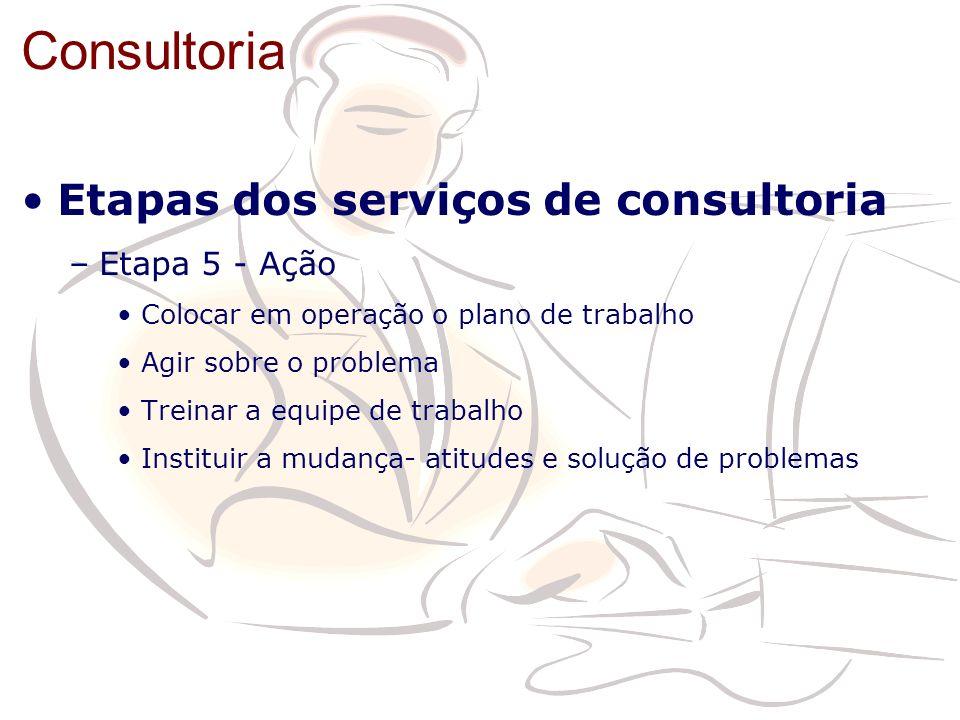Etapas dos serviços de consultoria