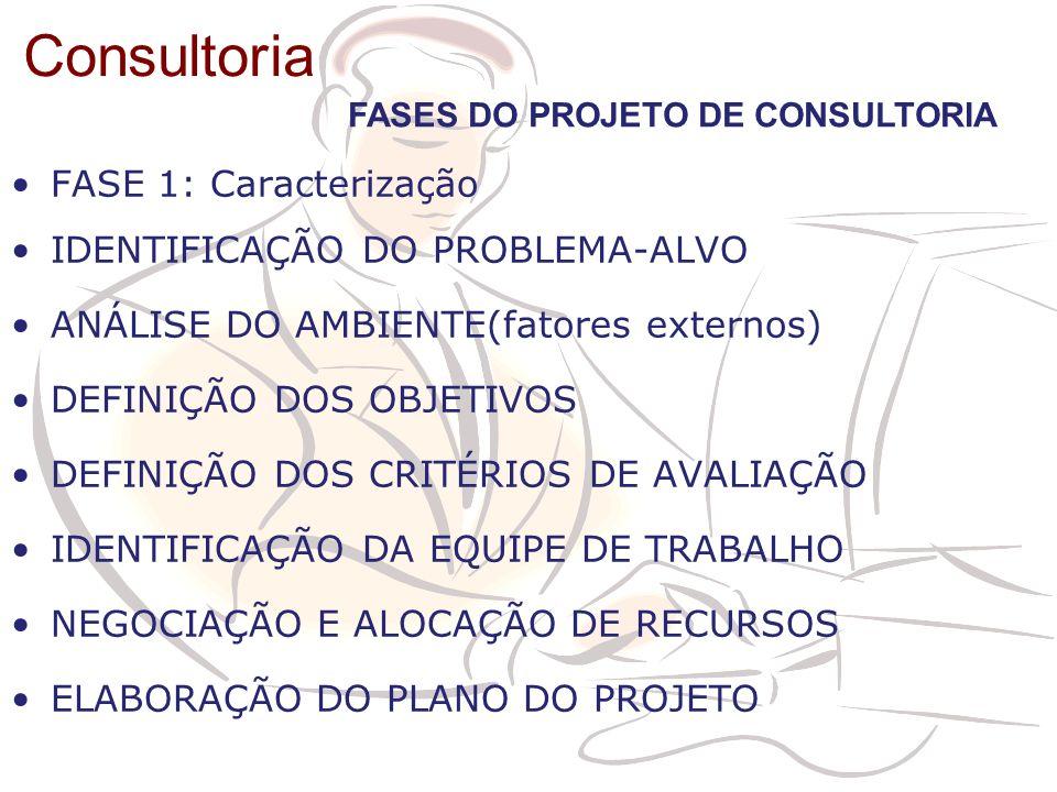 IDENTIFICAÇÃO DO PROBLEMA-ALVO ANÁLISE DO AMBIENTE(fatores externos)
