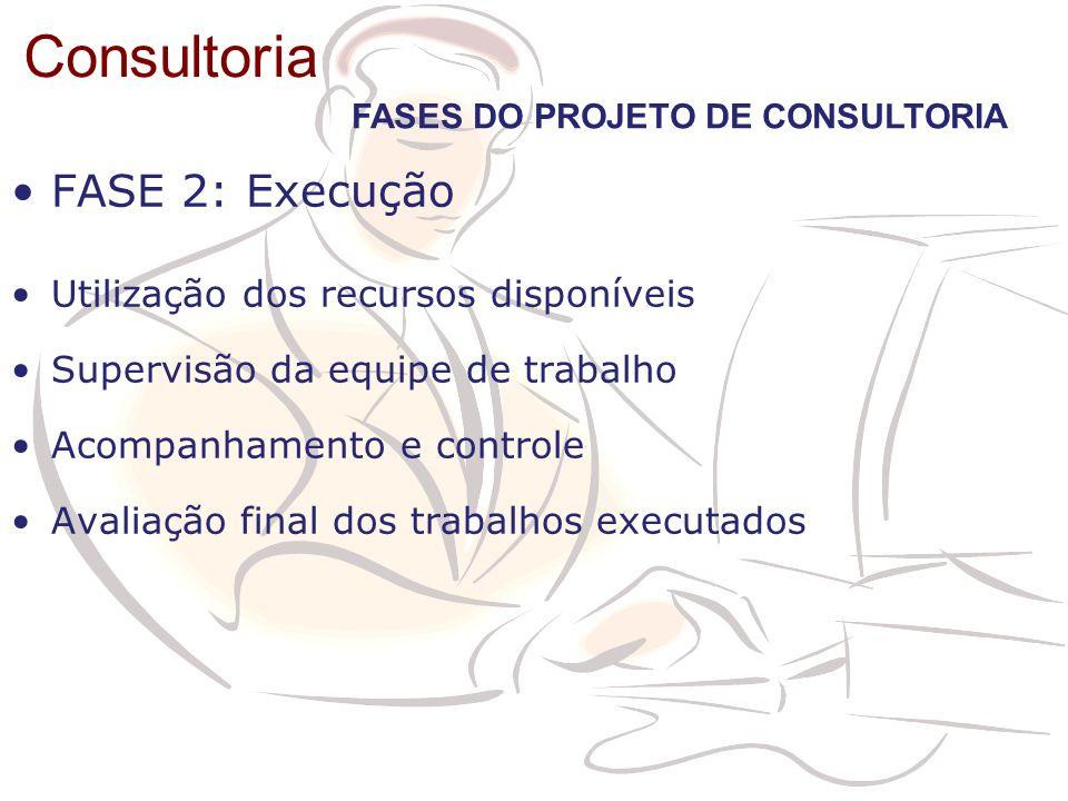 FASE 2: Execução Utilização dos recursos disponíveis