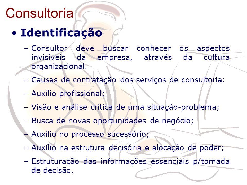 Identificação Consultor deve buscar conhecer os aspectos invisíveis da empresa, através da cultura organizacional.