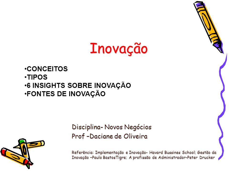 Inovação CONCEITOS TIPOS 6 INSIGHTS SOBRE INOVAÇÃO FONTES DE INOVAÇÃO