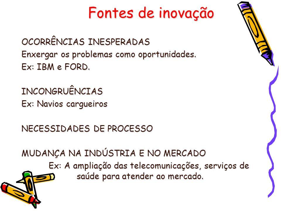 Fontes de inovação OCORRÊNCIAS INESPERADAS