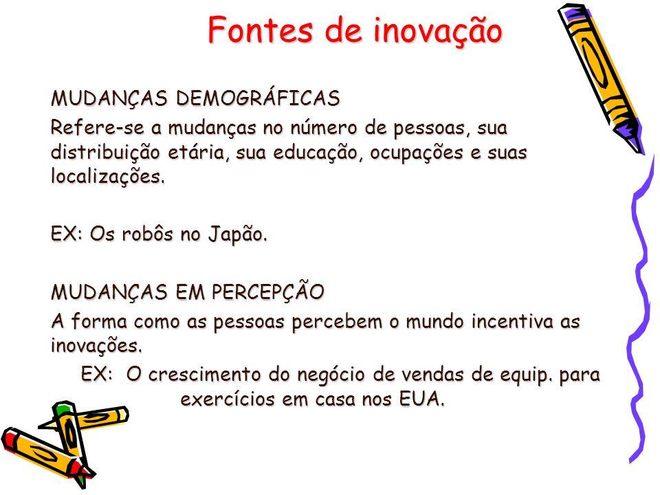 Fontes de inovação MUDANÇAS DEMOGRÁFICAS