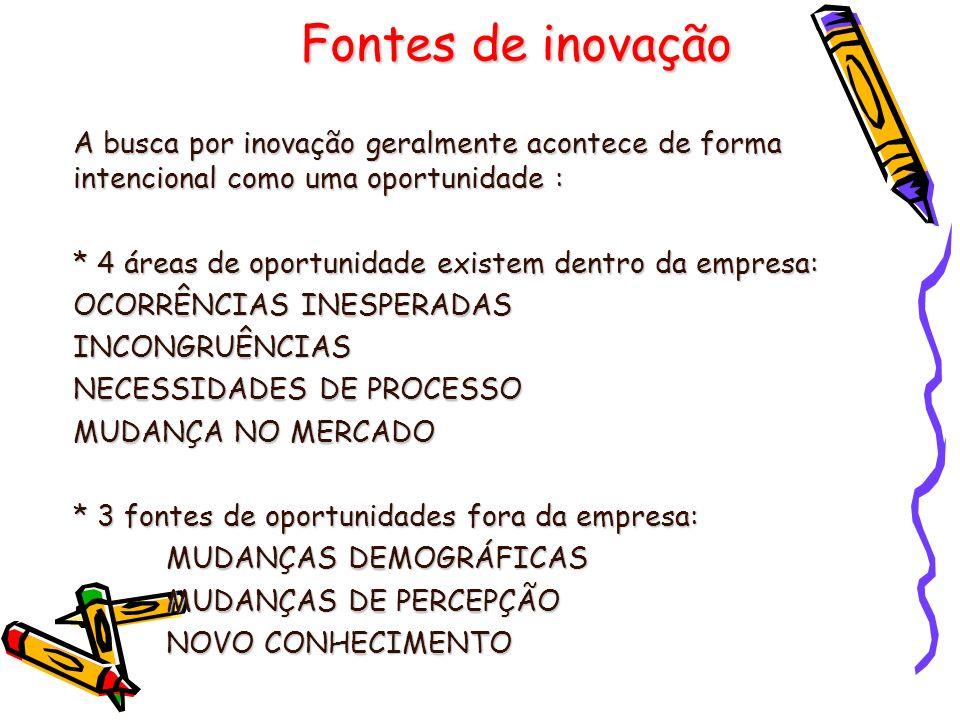 Fontes de inovação A busca por inovação geralmente acontece de forma intencional como uma oportunidade :