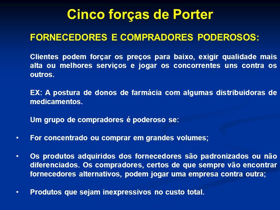 Cinco forças de Porter FORNECEDORES E COMPRADORES PODEROSOS: