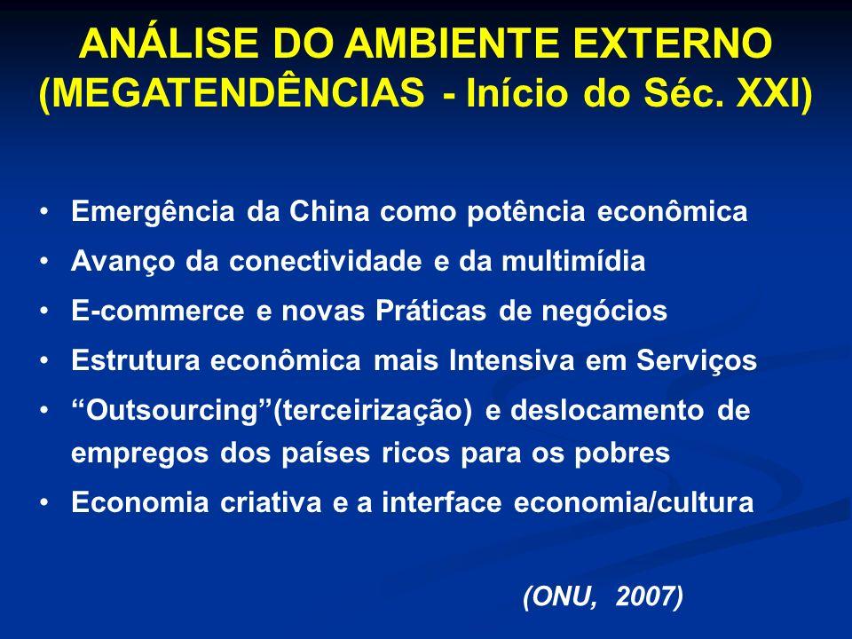 ANÁLISE DO AMBIENTE EXTERNO (MEGATENDÊNCIAS - Início do Séc. XXI)