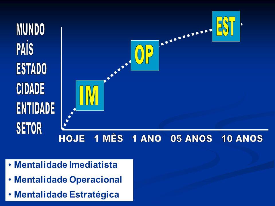 EST MUNDO PAÍS ESTADO OP CIDADE ENTIDADE SETOR IM