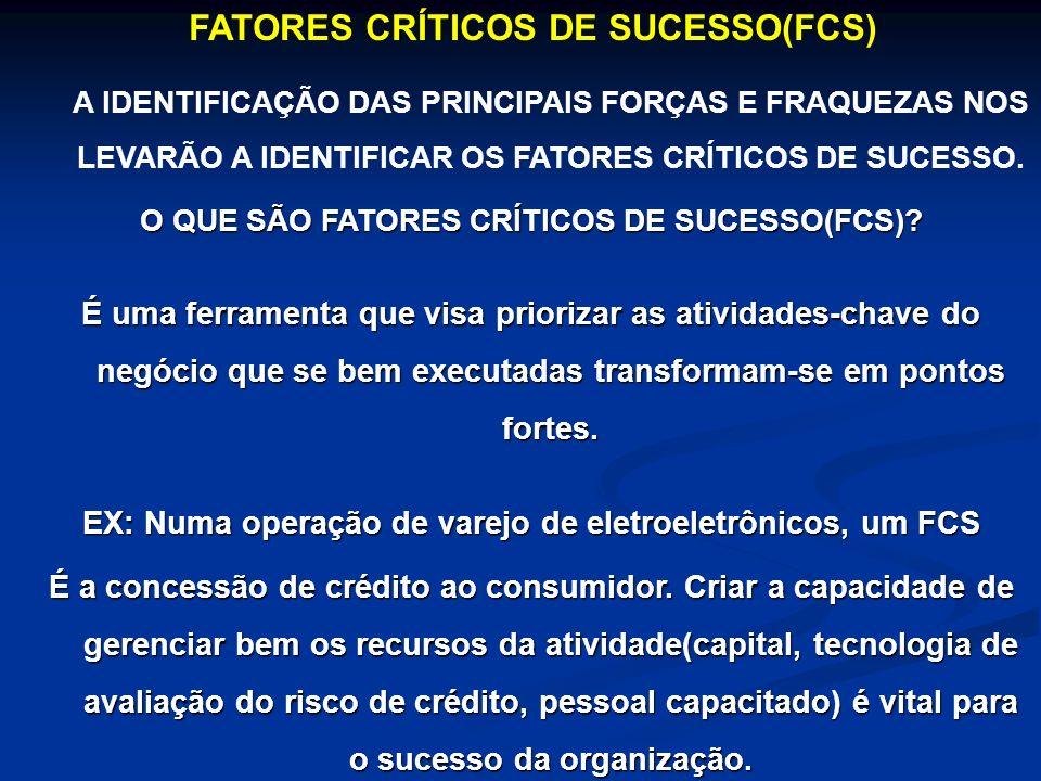 FATORES CRÍTICOS DE SUCESSO(FCS)