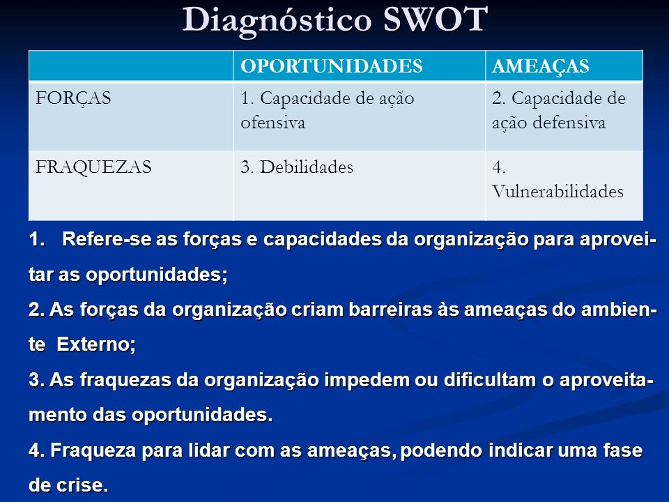 Diagnóstico SWOT OPORTUNIDADES AMEAÇAS FORÇAS