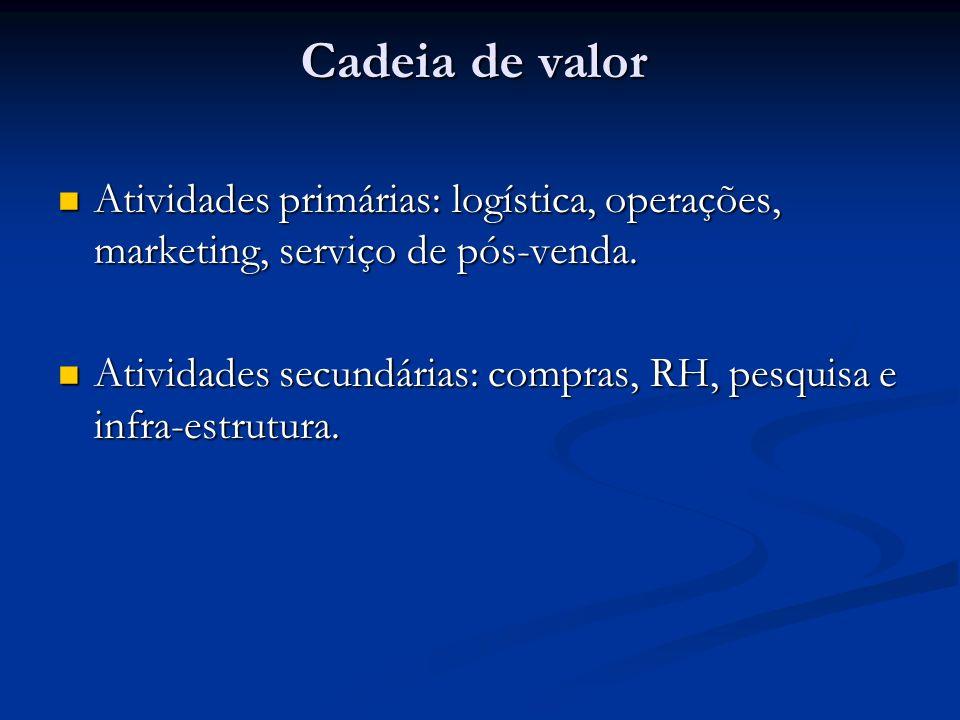 Cadeia de valorAtividades primárias: logística, operações, marketing, serviço de pós-venda.