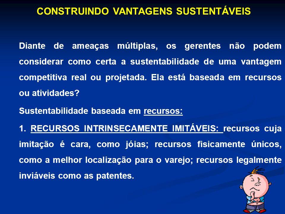 CONSTRUINDO VANTAGENS SUSTENTÁVEIS